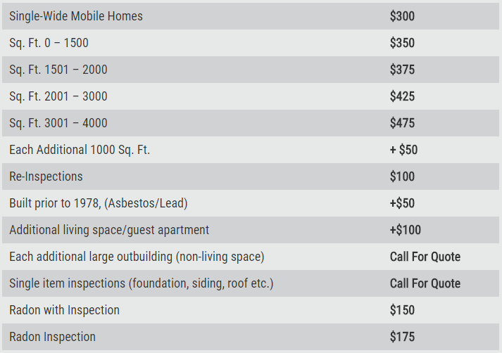 Kozy Home Inspections Pricing List Mobile